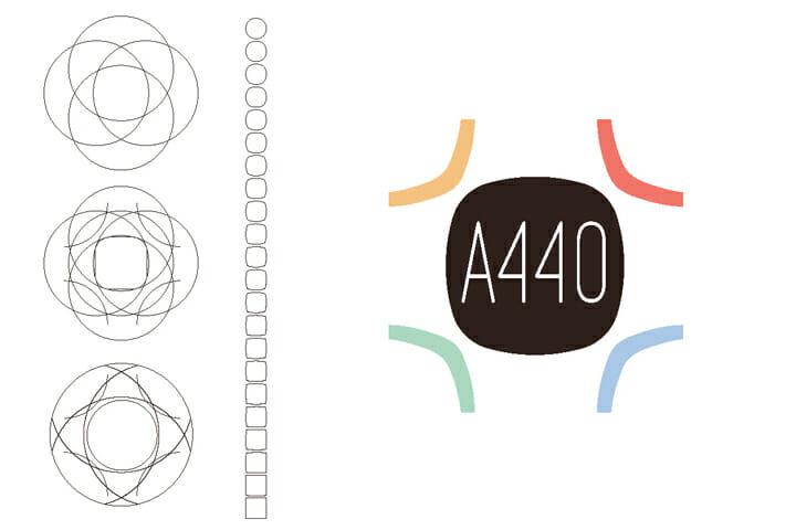 ARチーム「A440」のロゴ。チーム名は基準周波数の