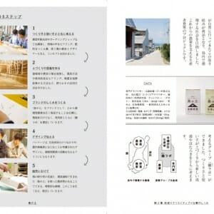 地域×クリエイティブ×仕事 (2)