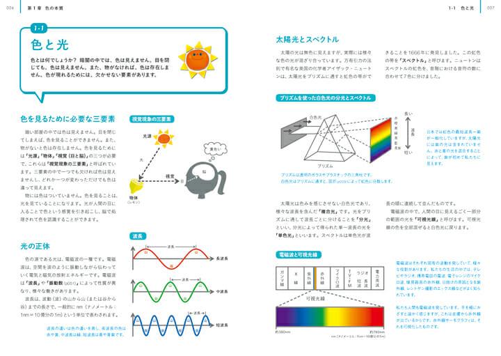 色彩ルールブック | おすすめ書籍・本 | デザイン情報サイト[JDN]