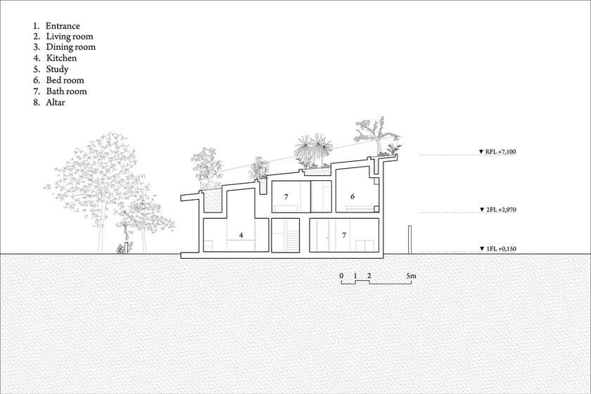 ニャチャンの住宅 (7)