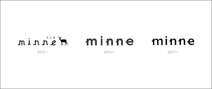minneのロゴの変遷