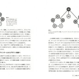デザイン組織のつくりかた (5)