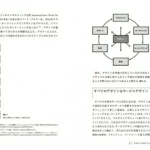 デザイン組織のつくりかた (3)
