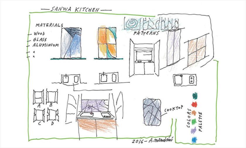 ミラノサローネ国際家具見本市で同時開催される「ユーロクチーナ」に、サンワカンパニーが2年連続で出展