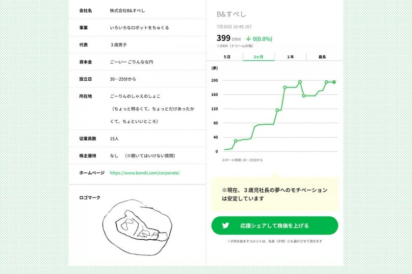 株式会社WEB企画「こども株式市場キッズ」 (1)