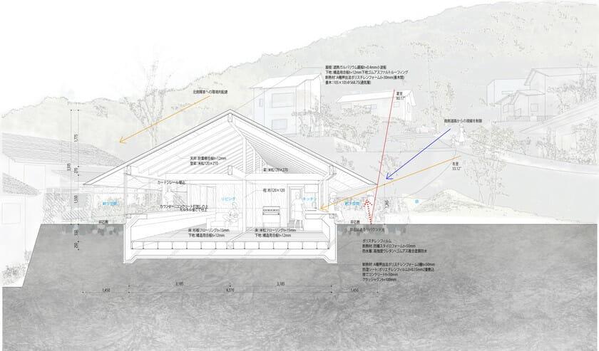 大屋根の棲家 (7)