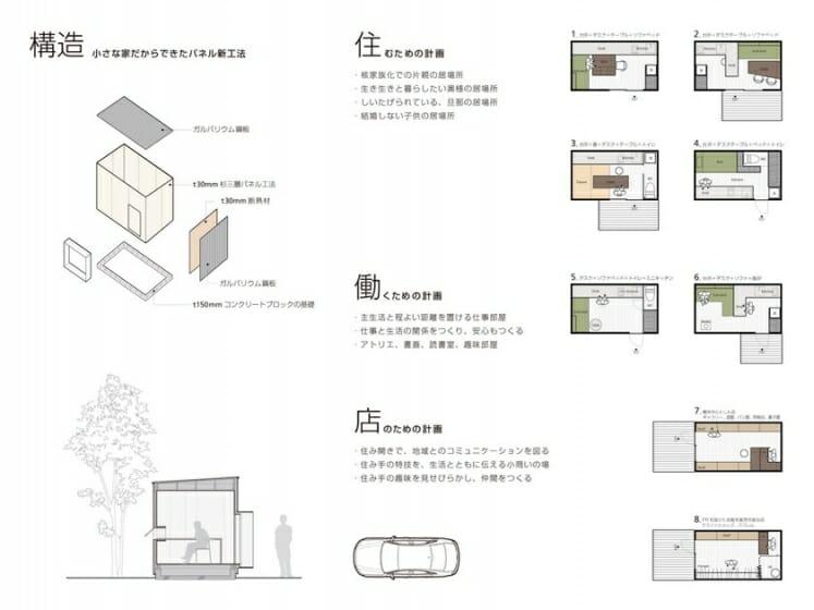 「舎庫」プロジェクト (4)