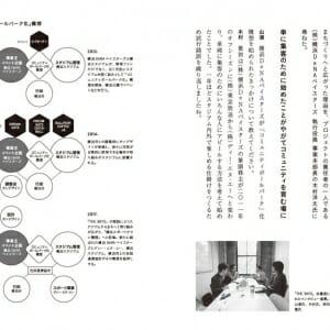 PUBLIC PRODUCE (5)