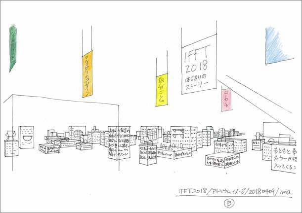 今回、初めてアトリウムを一般解放。「展示会」に「展覧会」の機能を取り入れた。アトリウム内は入場無料(トークトークショーの観覧も無料)。空間ディレクションは設計事務所imaが担当