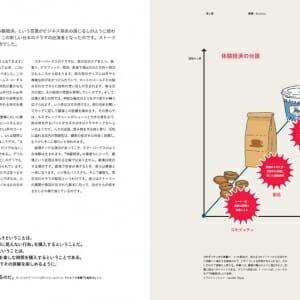 デザインはストーリーテリング (2)