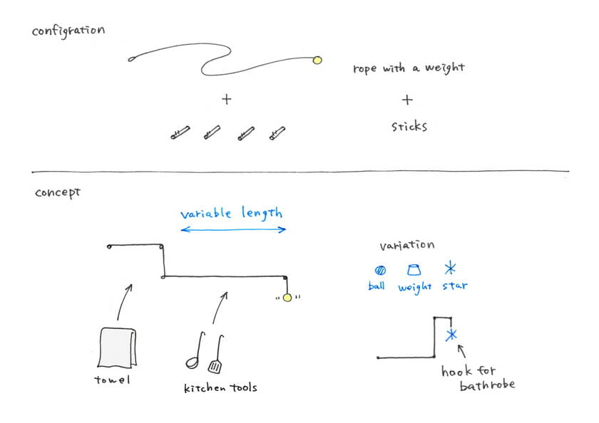 Towel hanger (3)