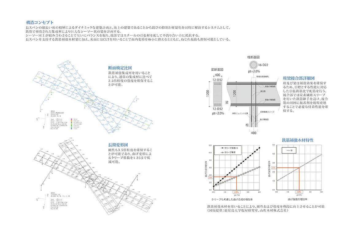 小樽港第三ふ頭水上カフェ計画 (8)