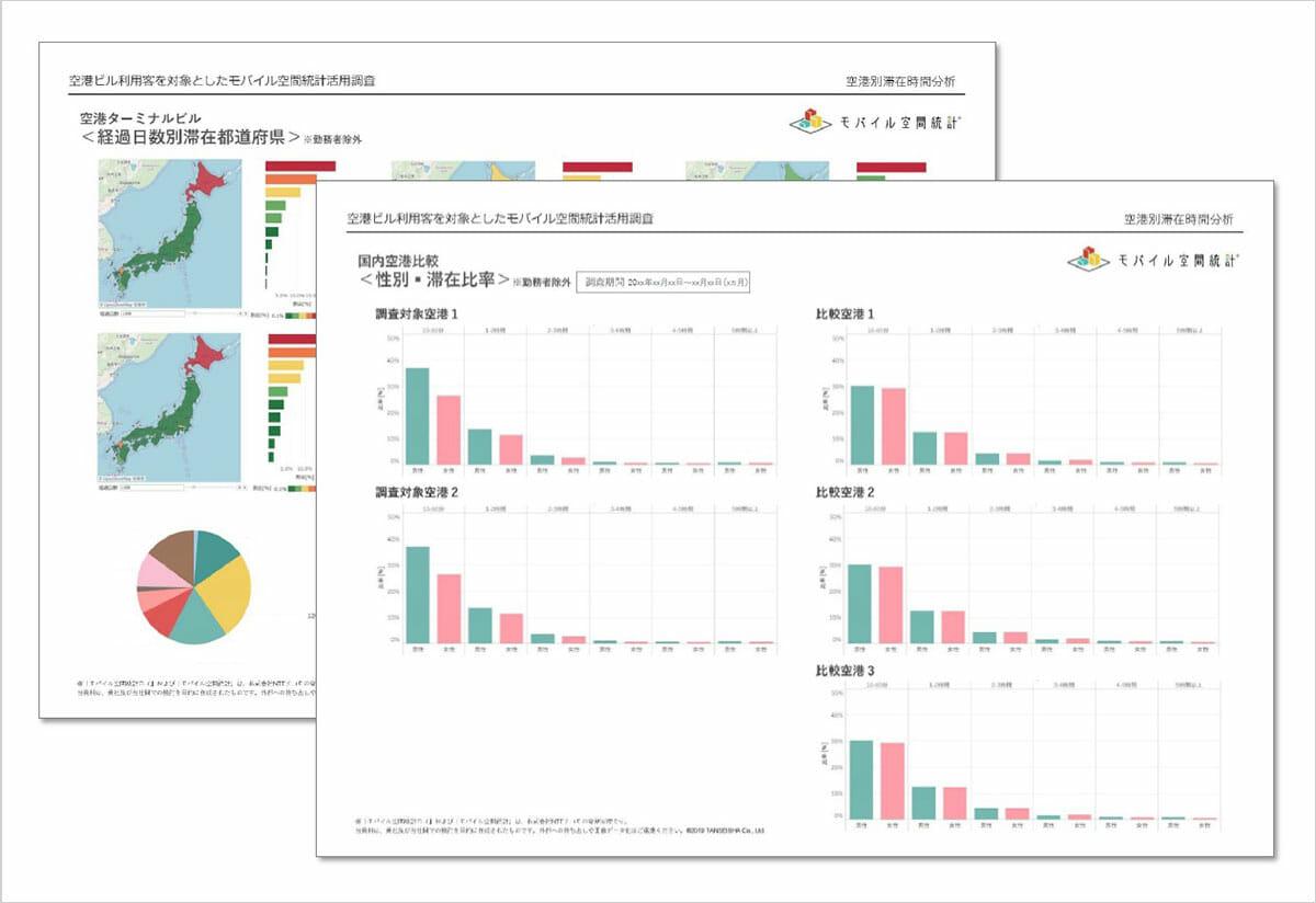 空港におけるモバイル空間統計のデータイメージ