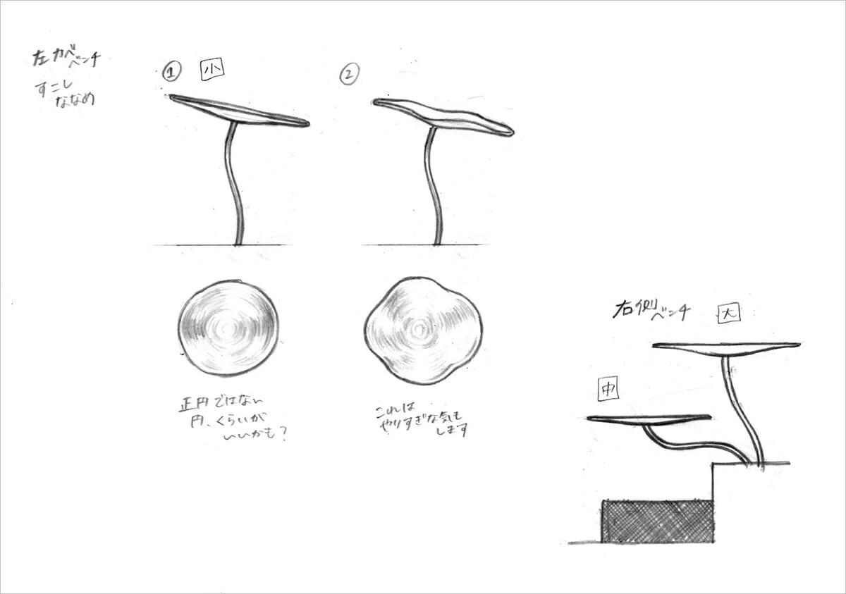 京都聖カタリナ高等学校 TEAROOM 寺本愛さんによるスケッチ