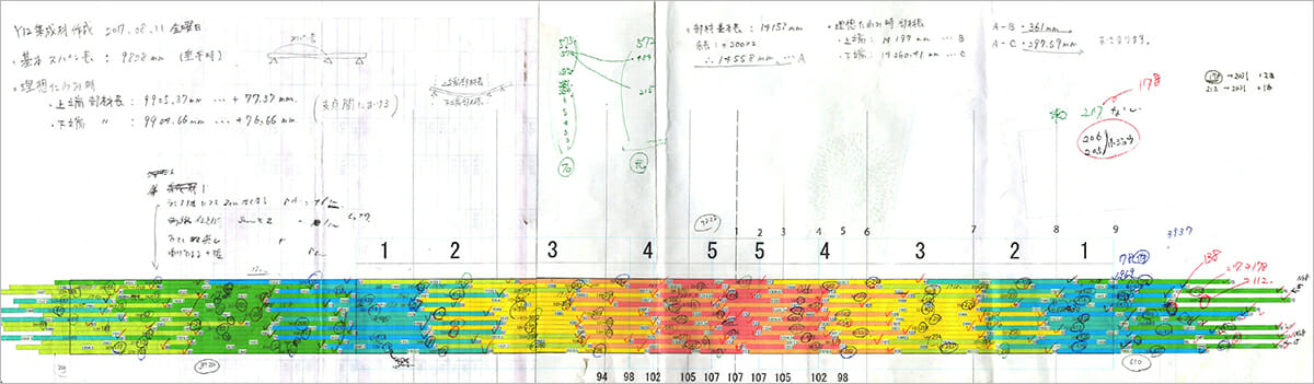 ラミナ材一本分の配置図