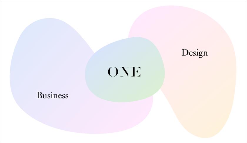 【求人情報】デザインとビジネスの両軸でサポートするデザインスタジオ・株式会社ONEが、グラフィックデザイナーを募集