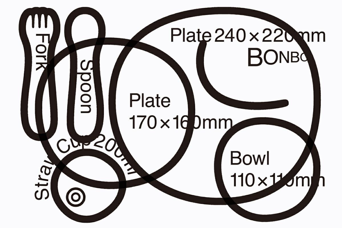 KINTO BONBO 商品のアウトラインを抽出した画像