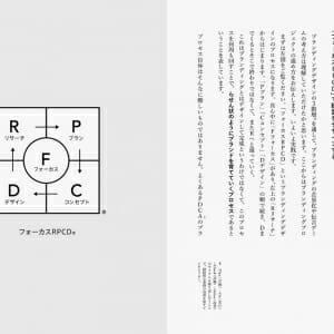 ブランディングデザインの教科書 (7)