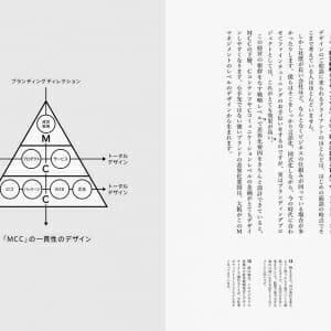 ブランディングデザインの教科書 (5)